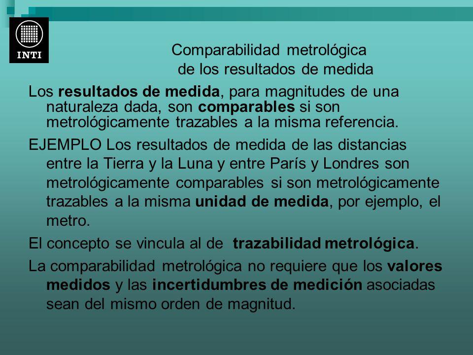 Comparabilidad metrológica de los resultados de medida