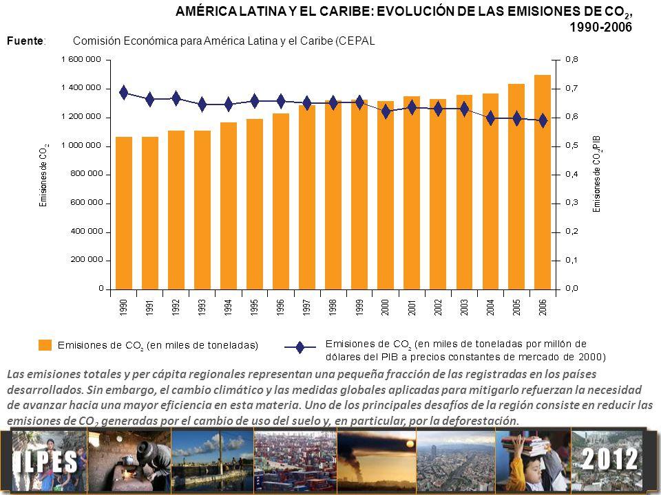 AMÉRICA LATINA Y EL CARIBE: EVOLUCIÓN DE LAS EMISIONES DE CO2,