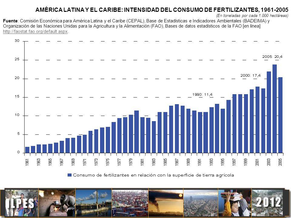 AMÉRICA LATINA Y EL CARIBE: INTENSIDAD DEL CONSUMO DE FERTILIZANTES, 1961-2005