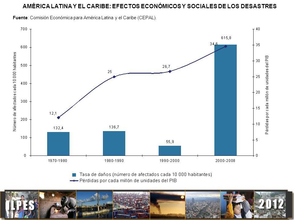 AMÉRICA LATINA Y EL CARIBE: EFECTOS ECONÓMICOS Y SOCIALES DE LOS DESASTRES