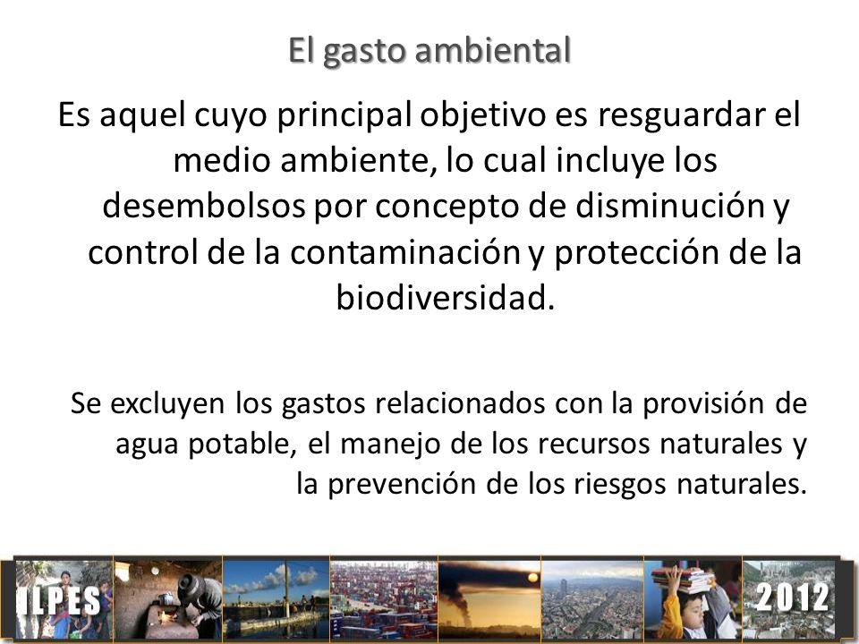 El gasto ambiental