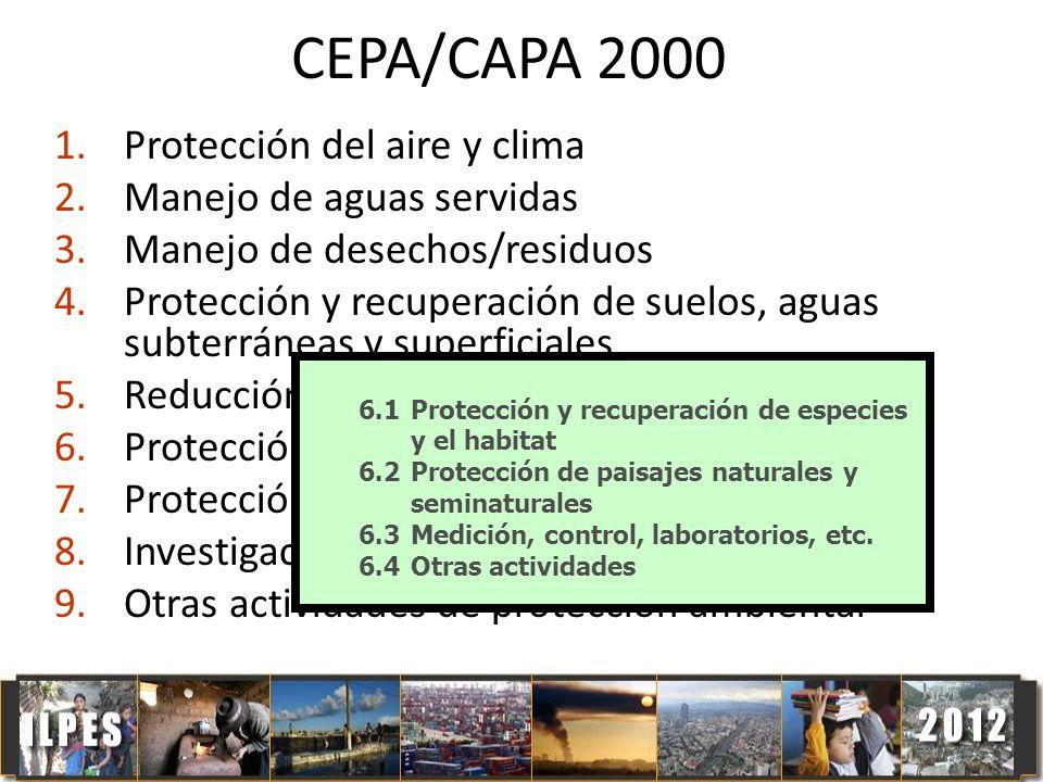 CEPA/CAPA 2000 Protección del aire y clima Manejo de aguas servidas