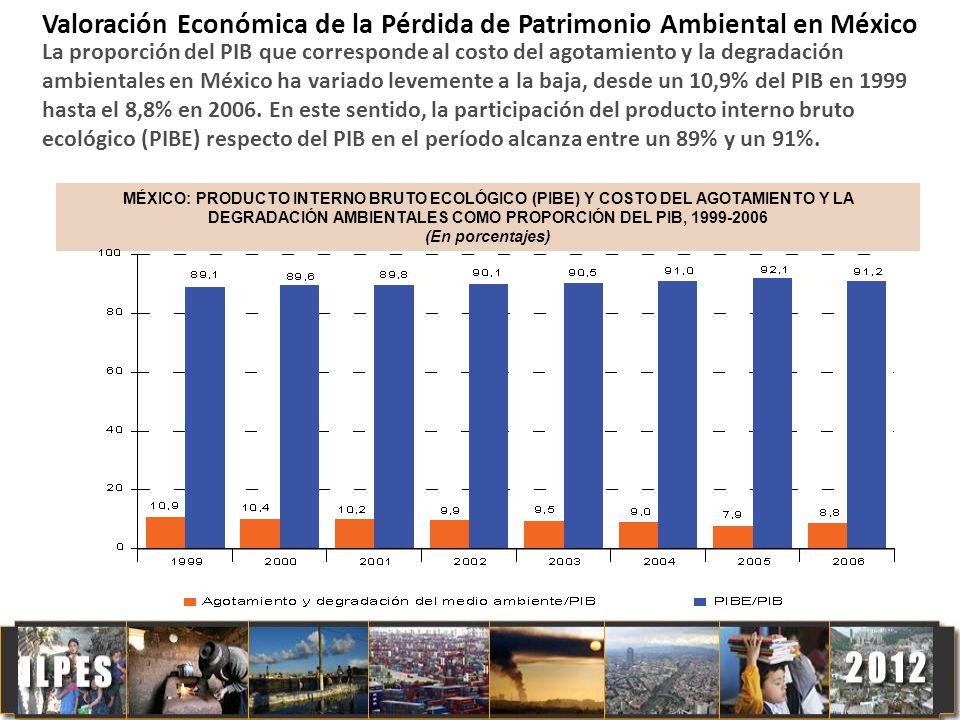 Valoración Económica de la Pérdida de Patrimonio Ambiental en México
