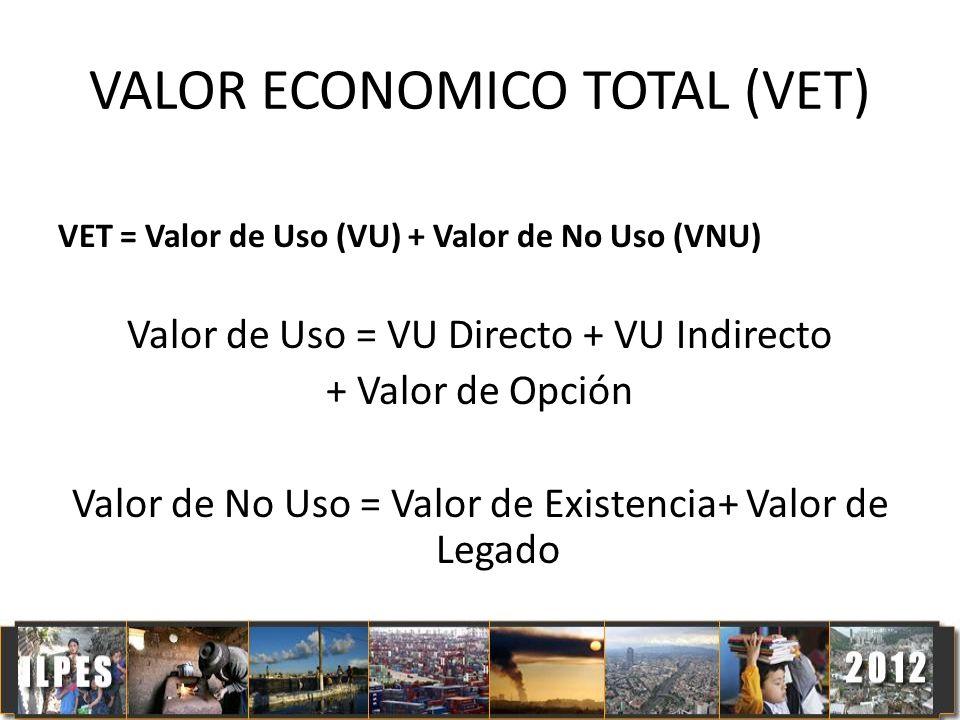 VALOR ECONOMICO TOTAL (VET)