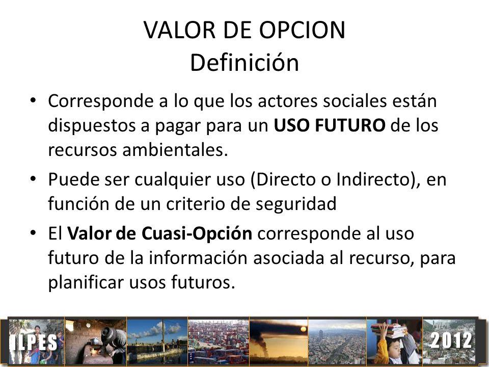 VALOR DE OPCION Definición