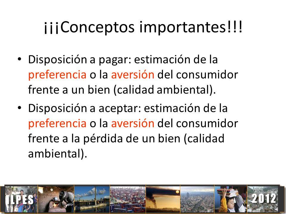 ¡¡¡Conceptos importantes!!!