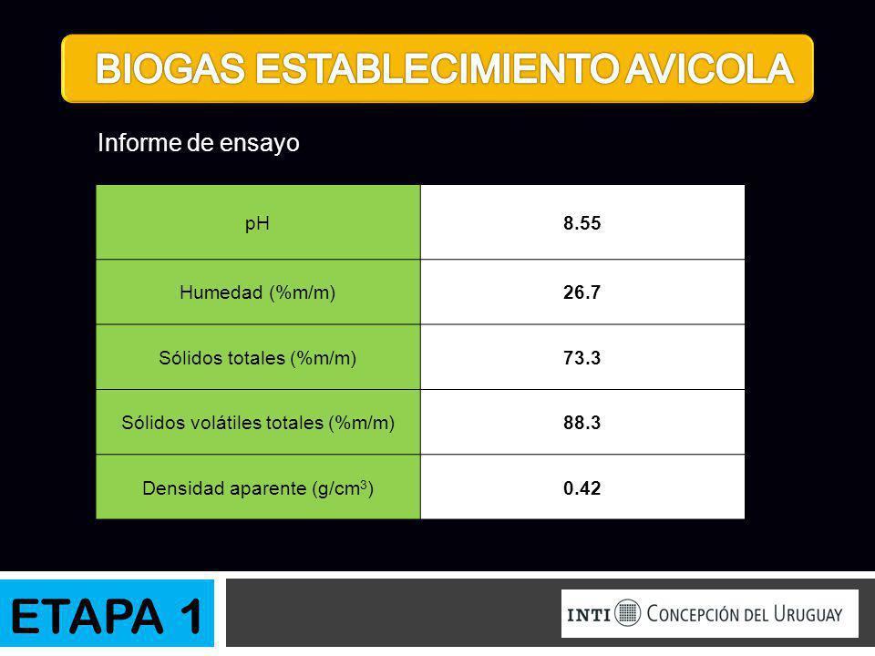 ETAPA 1 BIOGAS ESTABLECIMIENTO AVICOLA Informe de ensayo pH 8.55