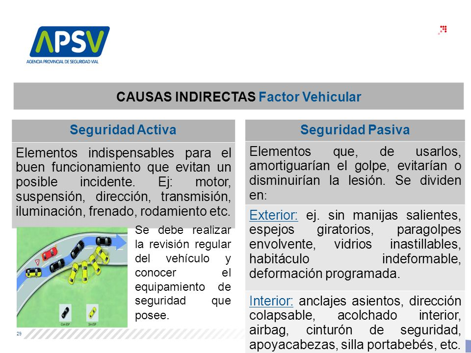 CAUSAS INDIRECTAS Factor Vehicular