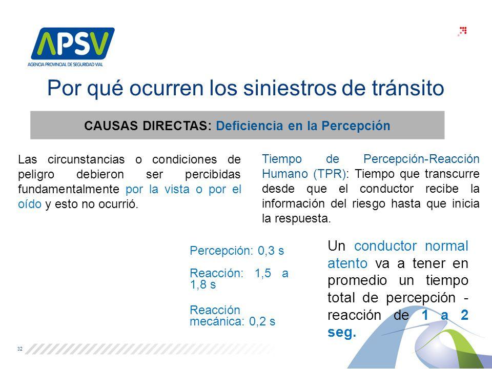 CAUSAS DIRECTAS: Deficiencia en la Percepción