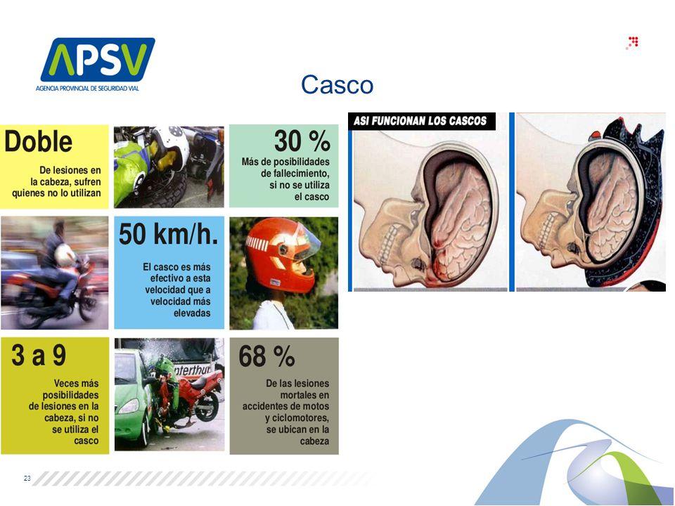Casco 23