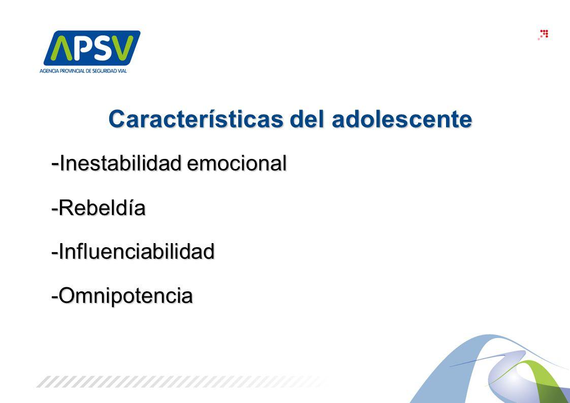 Características del adolescente