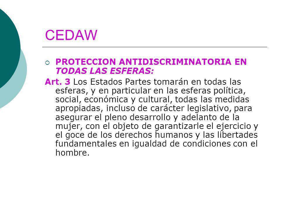 CEDAW PROTECCION ANTIDISCRIMINATORIA EN TODAS LAS ESFERAS: