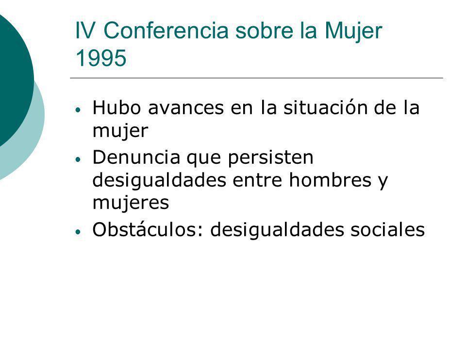 IV Conferencia sobre la Mujer 1995