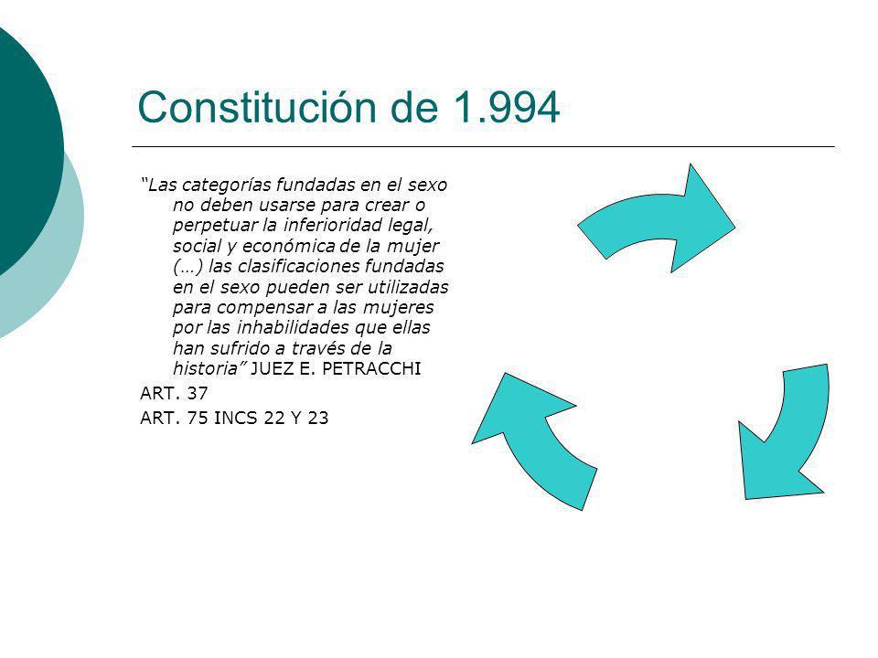 Constitución de 1.994