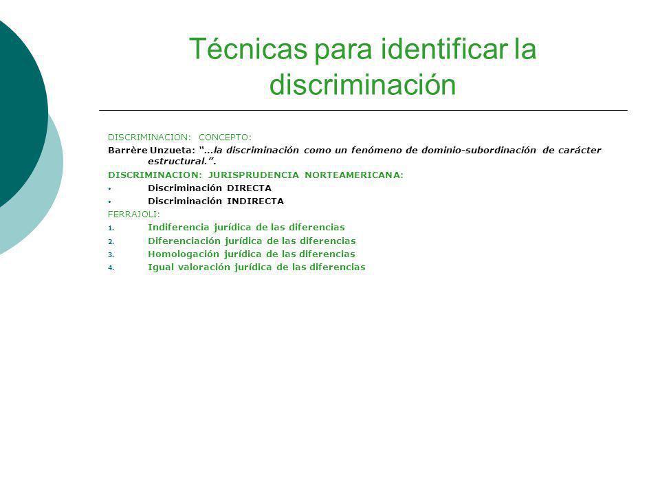 Técnicas para identificar la discriminación