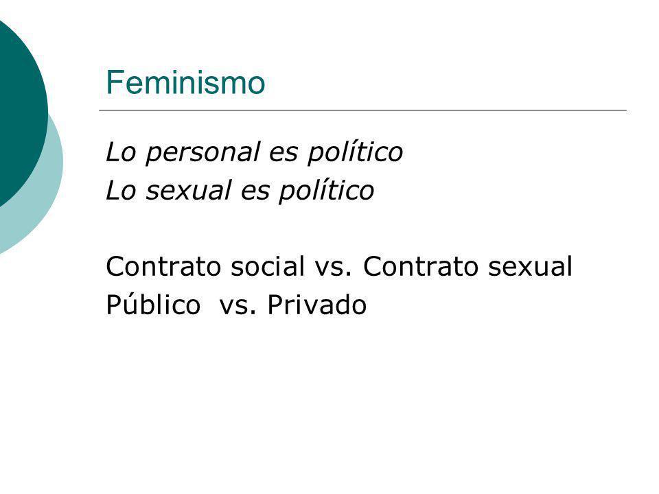 Feminismo Lo personal es político Lo sexual es político