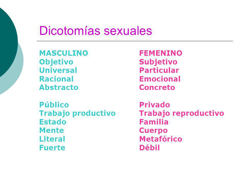 Dicotomías sexuales MASCULINO Objetivo Universal Racional Abstracto