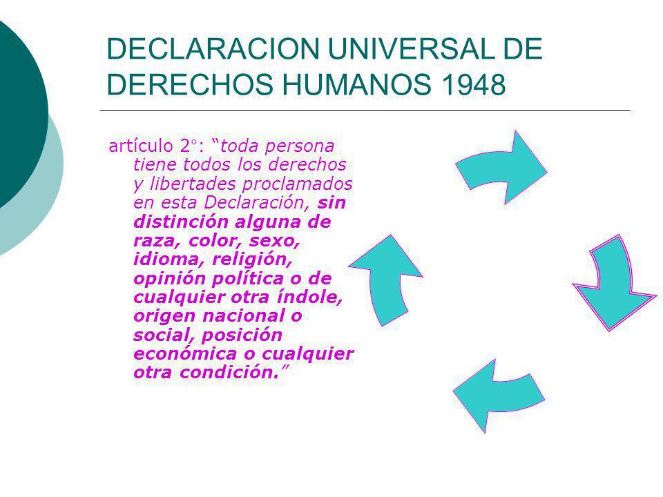 DECLARACION UNIVERSAL DE DERECHOS HUMANOS 1948