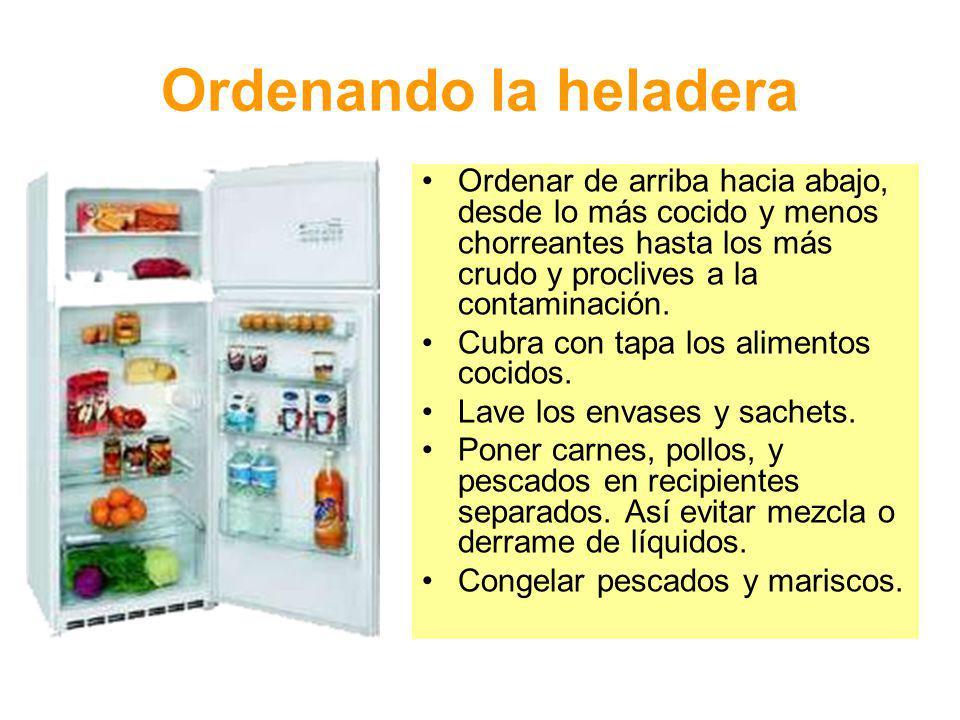 Ordenando la heladera Ordenar de arriba hacia abajo, desde lo más cocido y menos chorreantes hasta los más crudo y proclives a la contaminación.