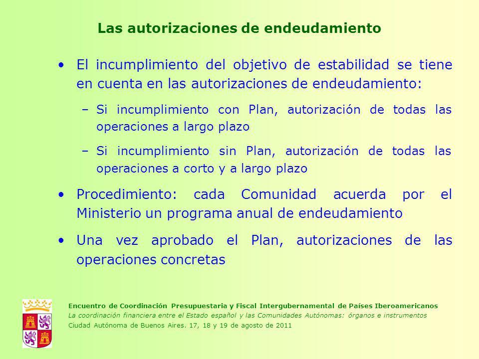 Las autorizaciones de endeudamiento