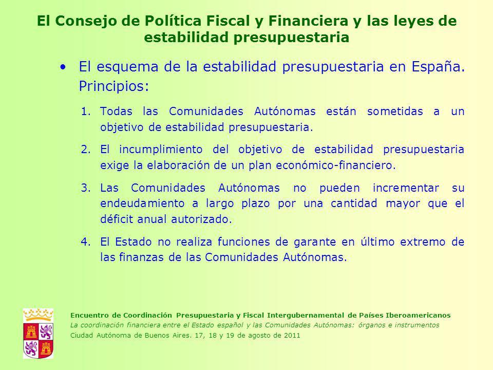 El esquema de la estabilidad presupuestaria en España. Principios: