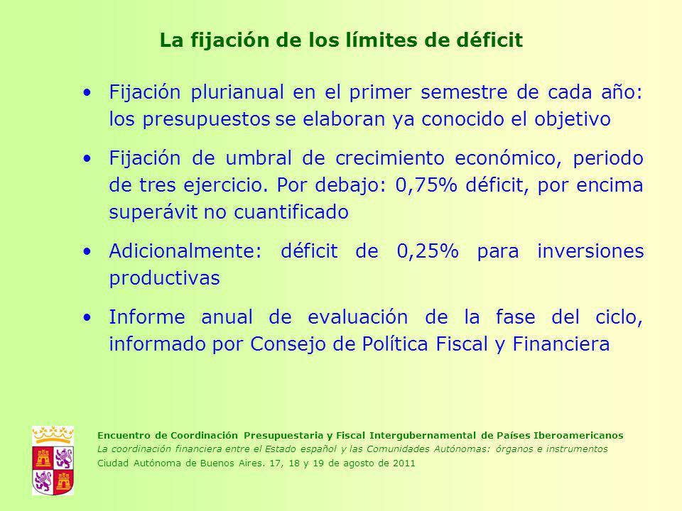 La fijación de los límites de déficit
