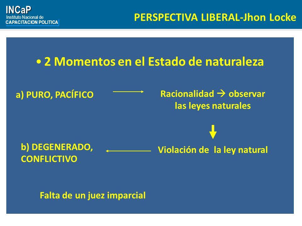 2 Momentos en el Estado de naturaleza