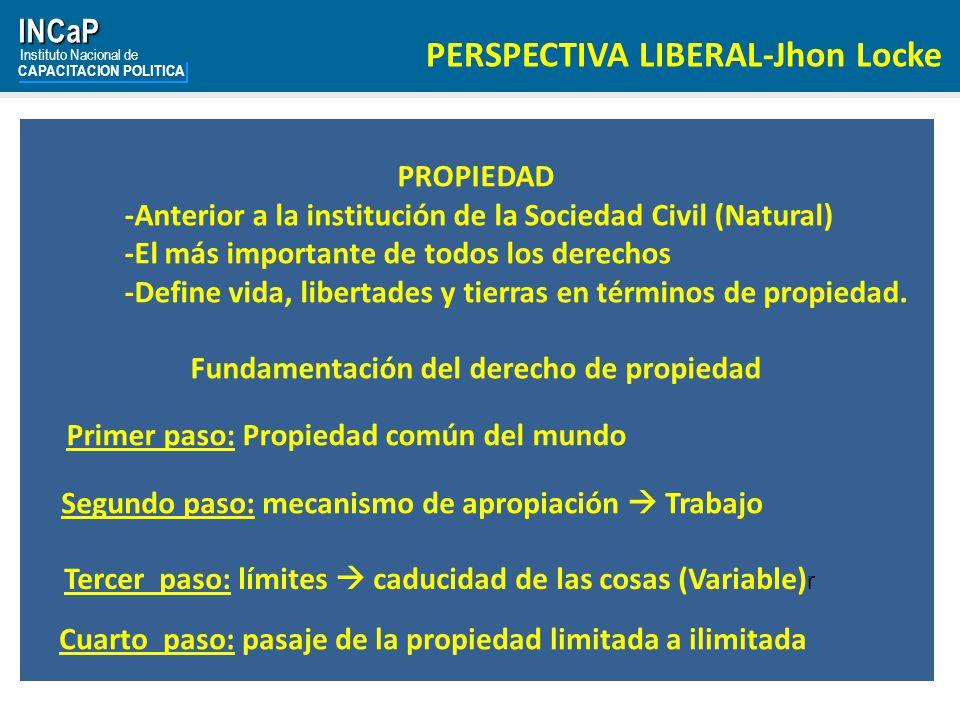 PERSPECTIVA LIBERAL-Jhon Locke