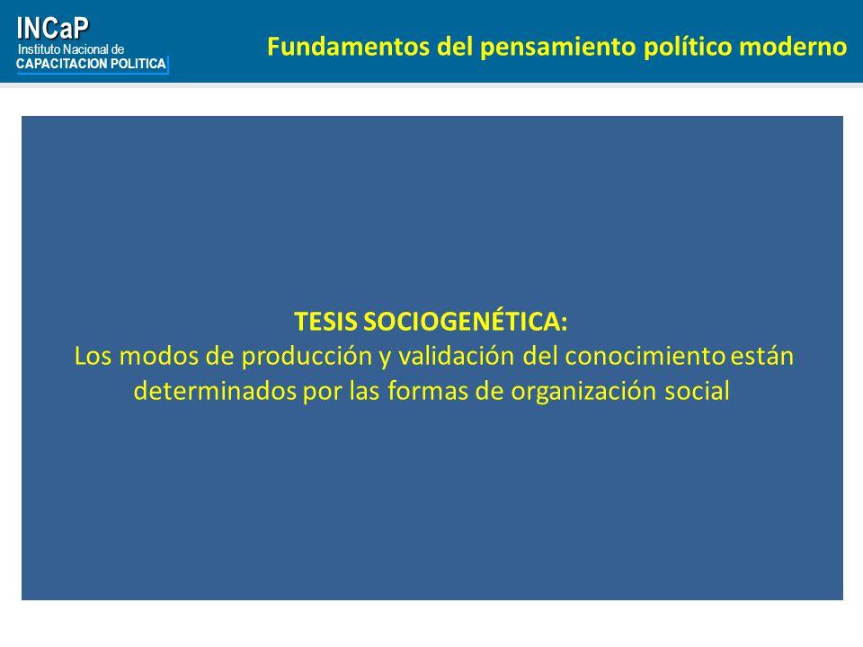 INCaP Fundamentos del pensamiento político moderno