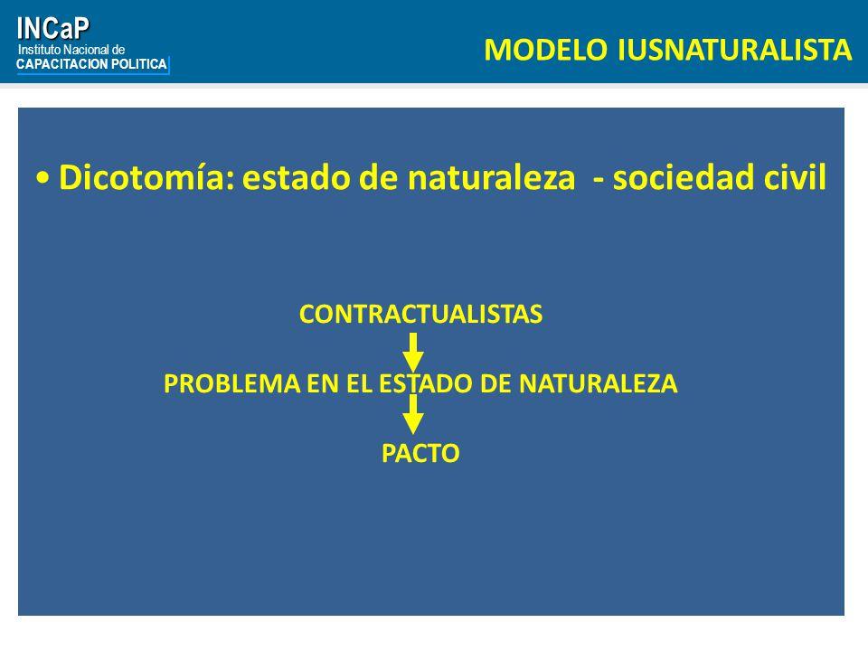 Dicotomía: estado de naturaleza - sociedad civil