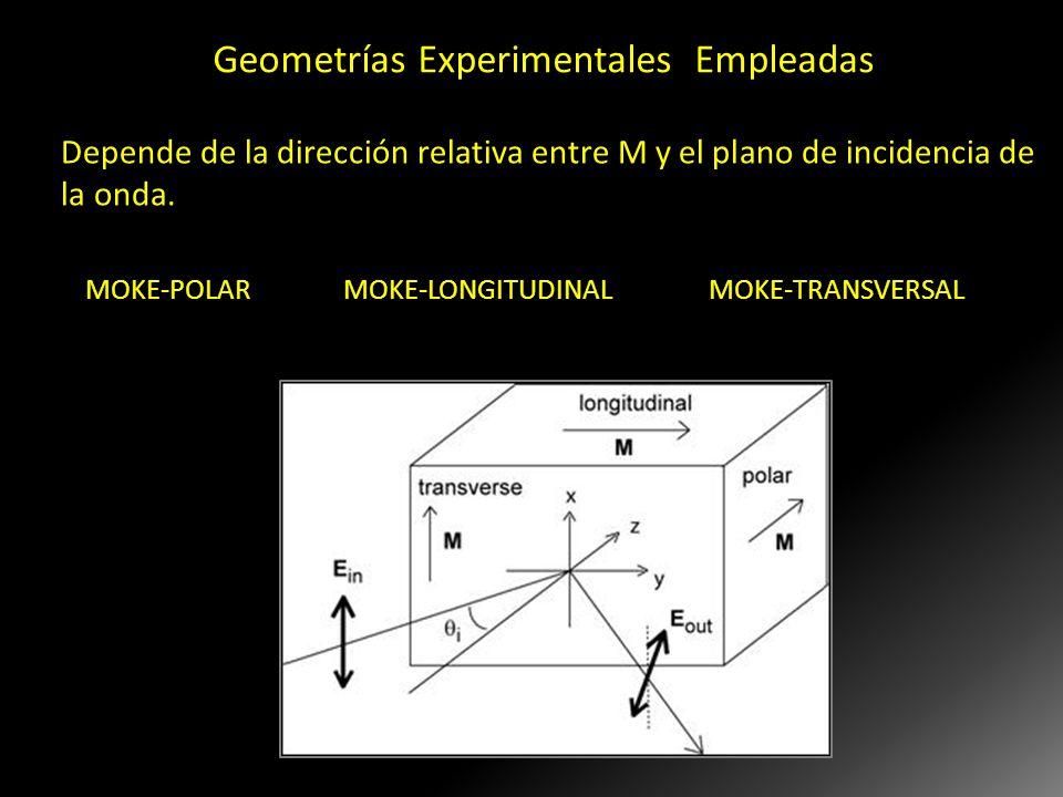 Geometrías Experimentales Empleadas