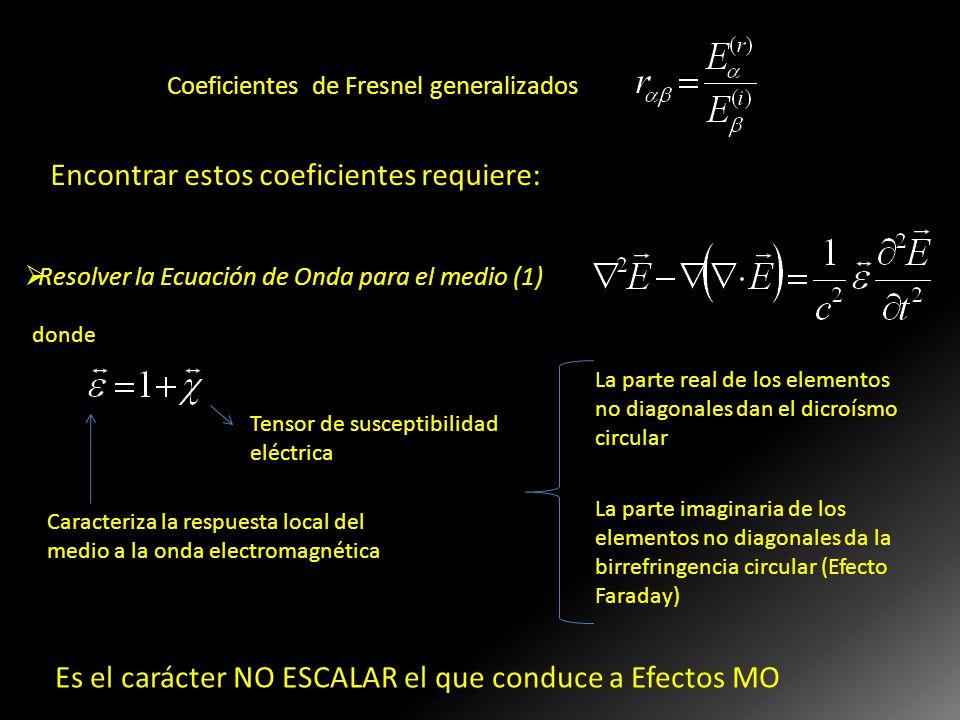 Encontrar estos coeficientes requiere: