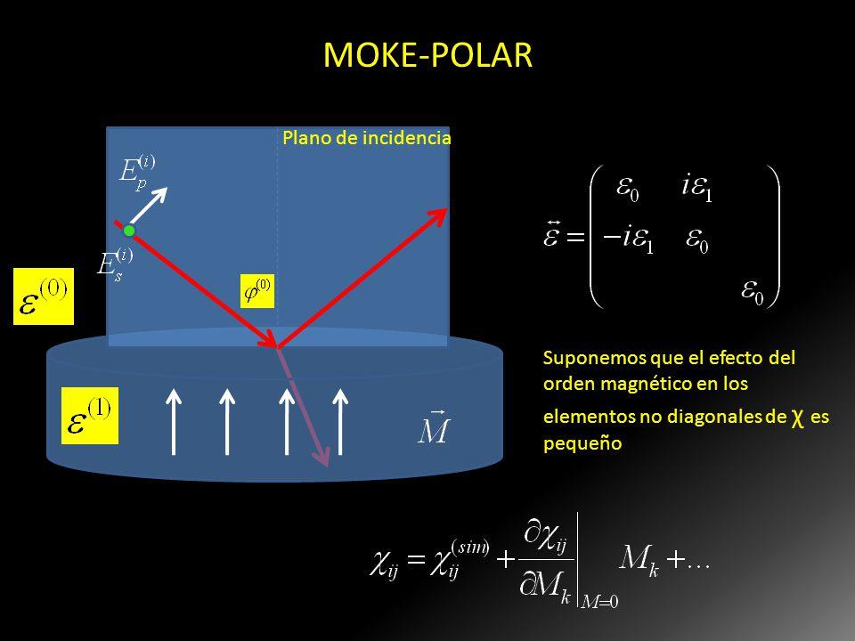 MOKE-POLAR