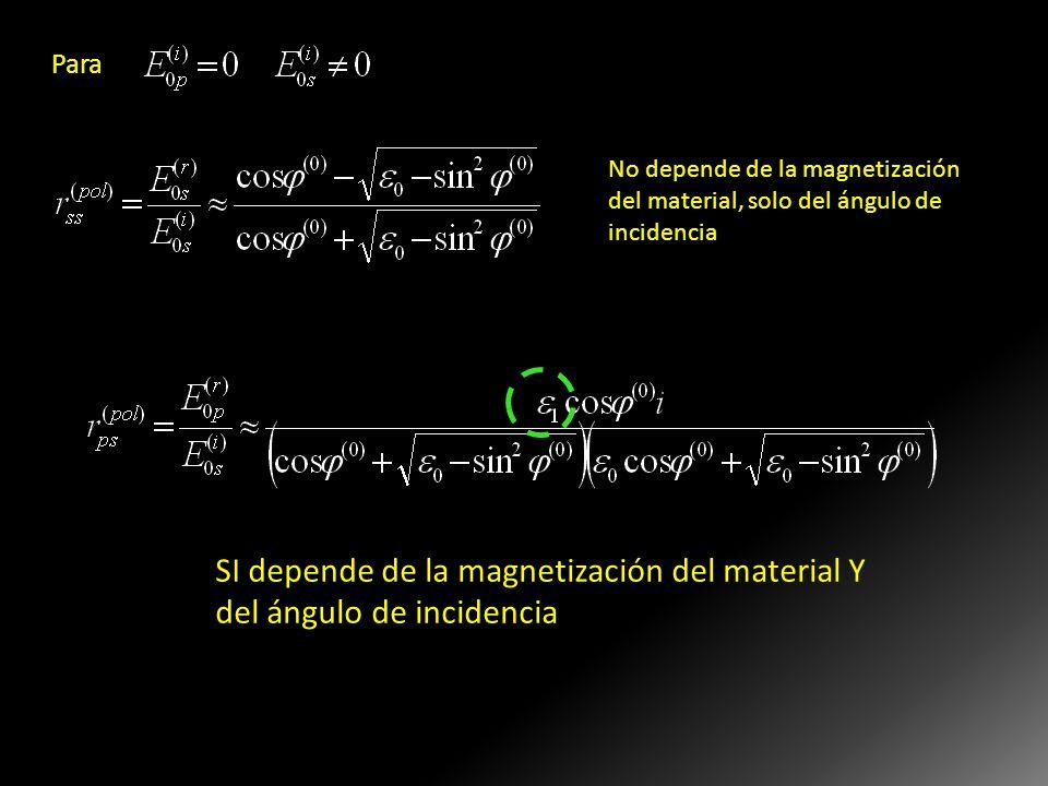 SI depende de la magnetización del material Y del ángulo de incidencia