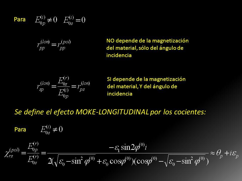 Se define el efecto MOKE-LONGITUDINAL por los cocientes: