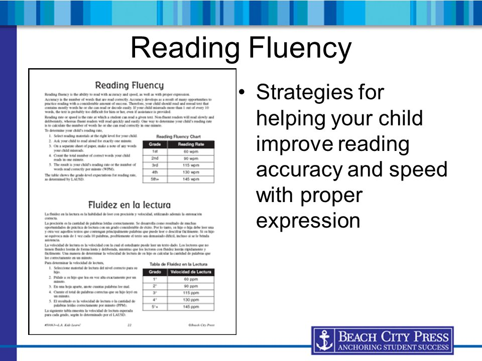 Reading Fluency Strategies for helping your child improve reading accuracy and speed with proper expression.