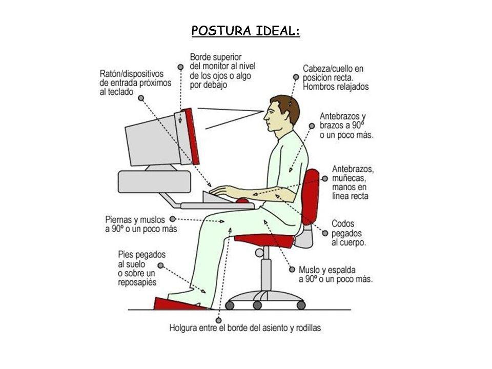 POSTURA IDEAL:
