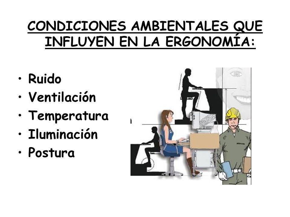 CONDICIONES AMBIENTALES QUE INFLUYEN EN LA ERGONOMÍA: