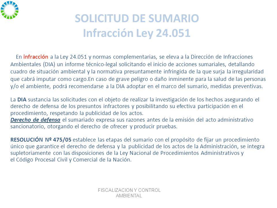 SOLICITUD DE SUMARIO Infracción Ley 24.051