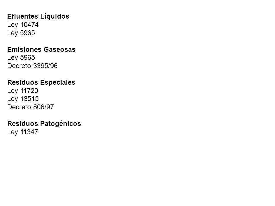 Efluentes Líquidos Ley 10474. Ley 5965. Emisiones Gaseosas. Decreto 3395/96. Residuos Especiales.