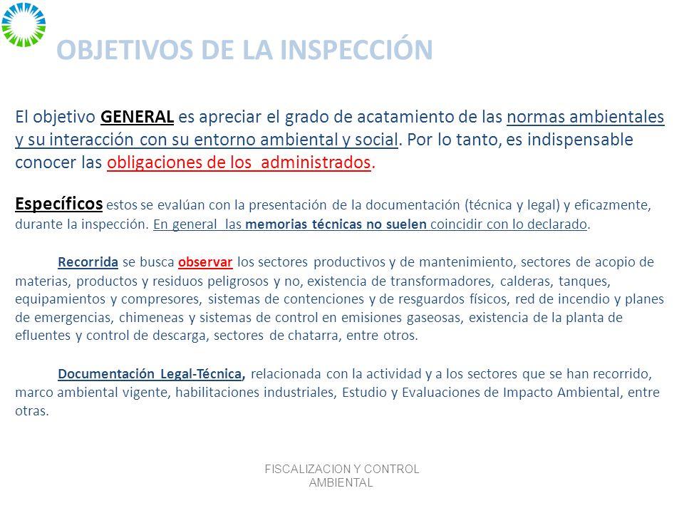 OBJETIVOS DE LA INSPECCIÓN