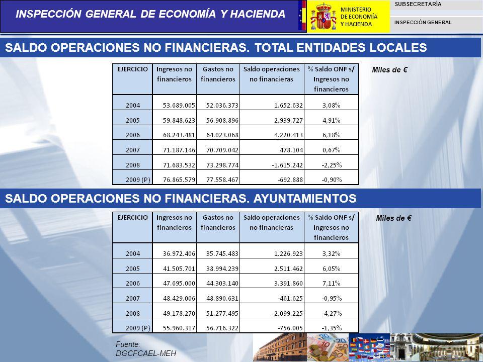 SALDO OPERACIONES NO FINANCIERAS. TOTAL ENTIDADES LOCALES