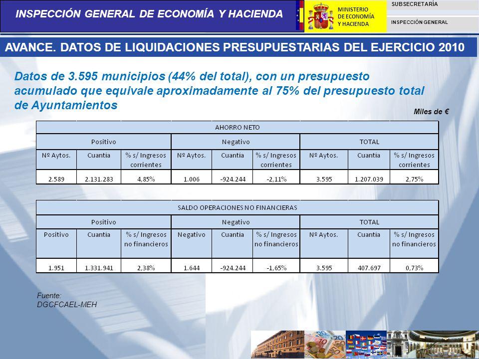 AVANCE. DATOS DE LIQUIDACIONES PRESUPUESTARIAS DEL EJERCICIO 2010