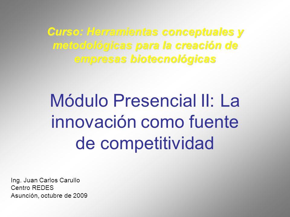 Módulo Presencial II: La innovación como fuente de competitividad