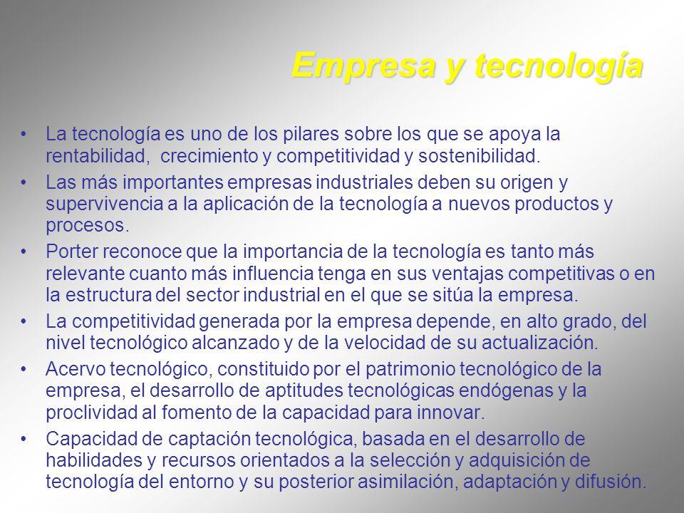 Empresa y tecnología La tecnología es uno de los pilares sobre los que se apoya la rentabilidad, crecimiento y competitividad y sostenibilidad.