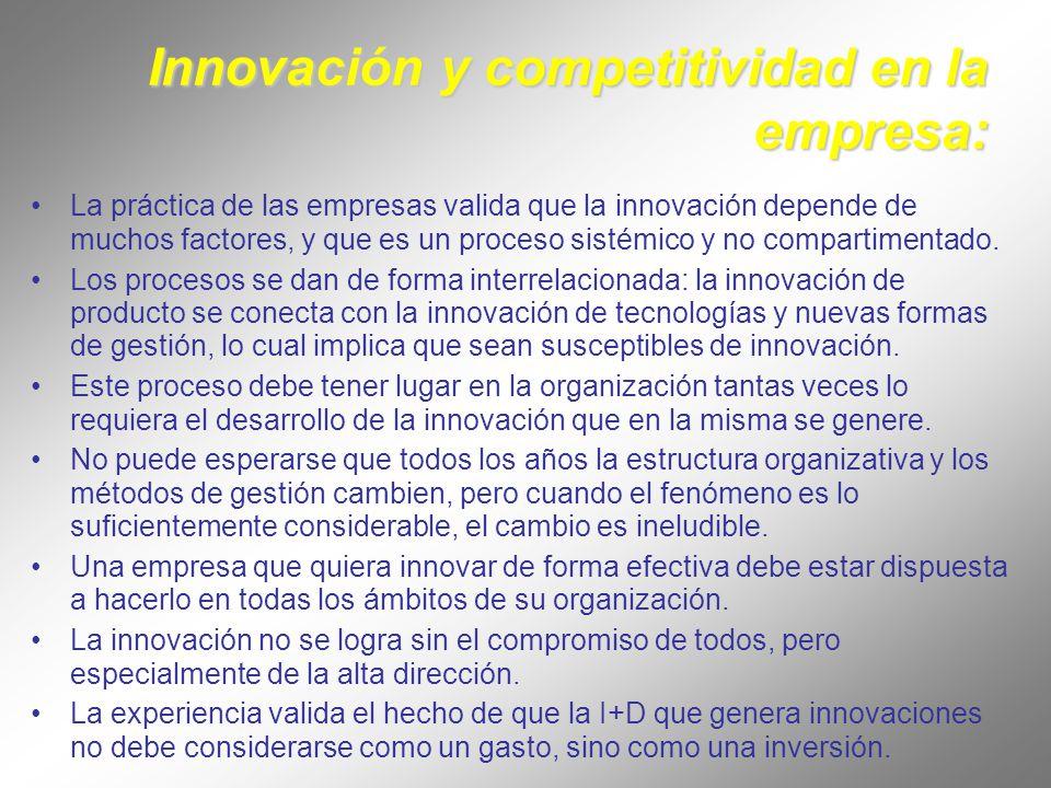 Innovación y competitividad en la empresa: