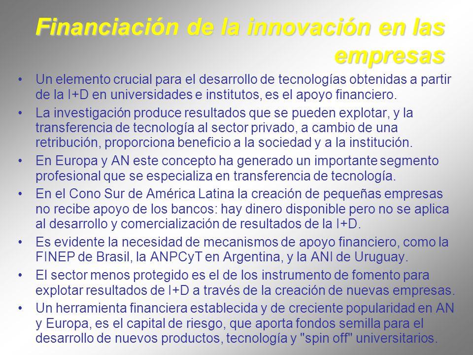 Financiación de la innovación en las empresas