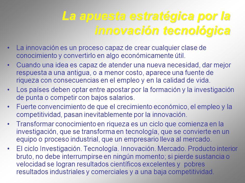 La apuesta estratégica por la innovación tecnológica