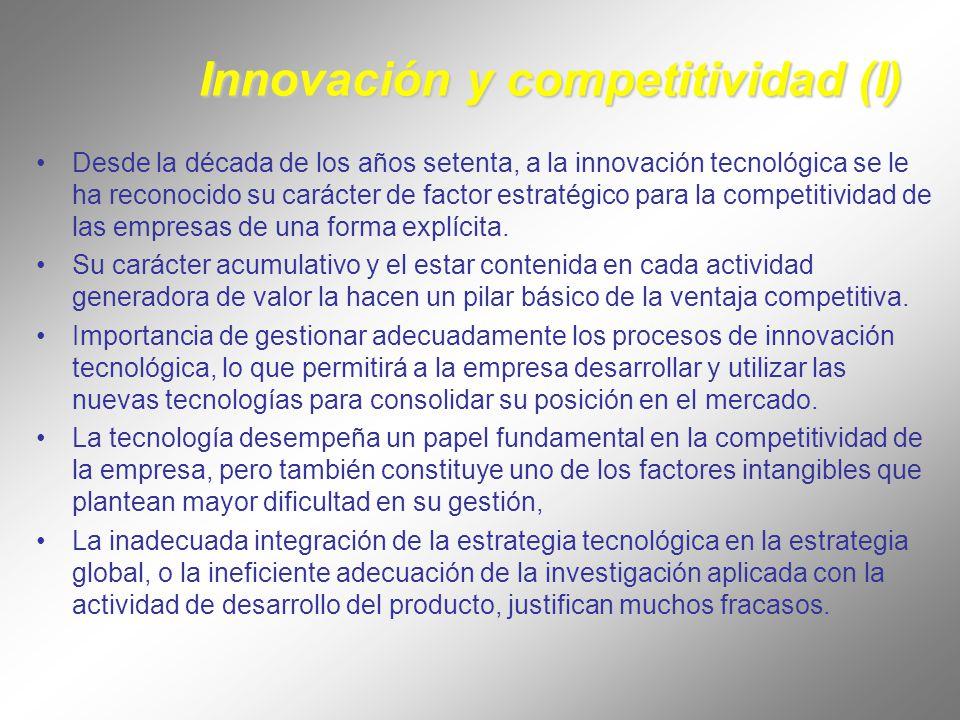 Innovación y competitividad (I)