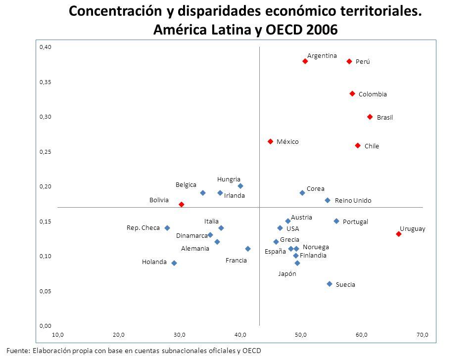 Concentración y disparidades económico territoriales